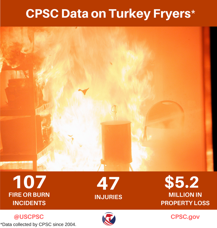 cpsc-data-on-turkey-fryer-fires-1