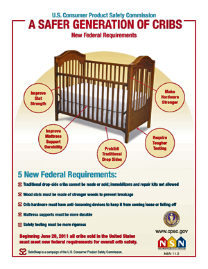 5 New Federal Requirements for Cribs