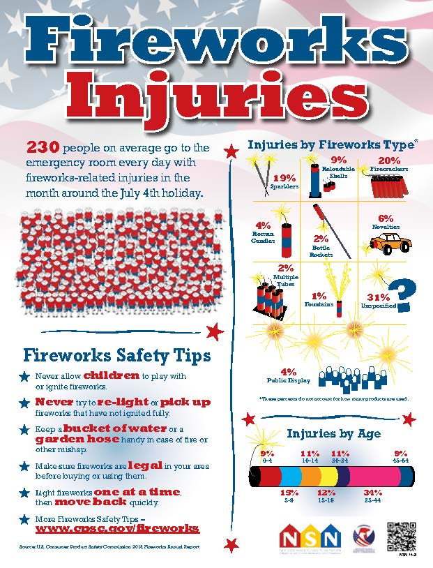 Fireworks-Poster-2015-web